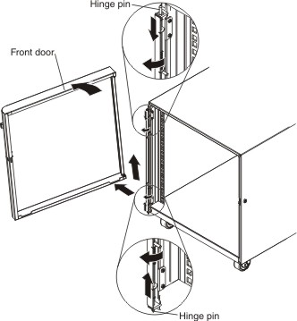 About cabinet joints: Kitchen Cabinet Depot