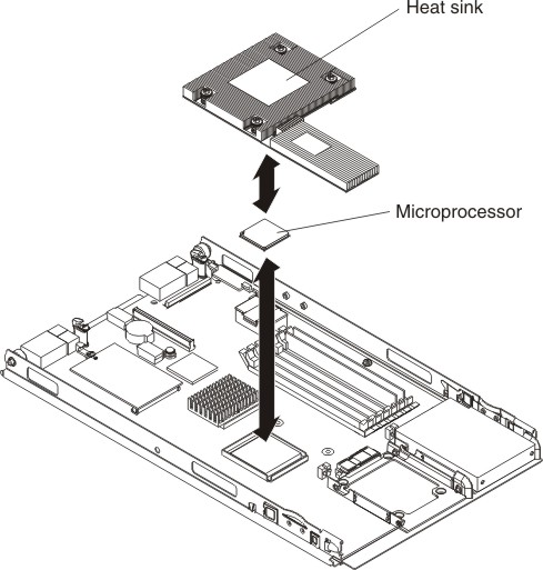 Installing A Microprocessor And Heat Sink